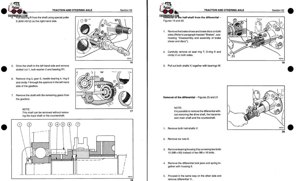 Doosan DL300 Wheel Loader Service Manual (S/N 5001 & Up