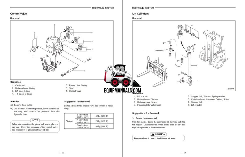 Caterpillar Forklift Wiring Diagram - Diagrams online on