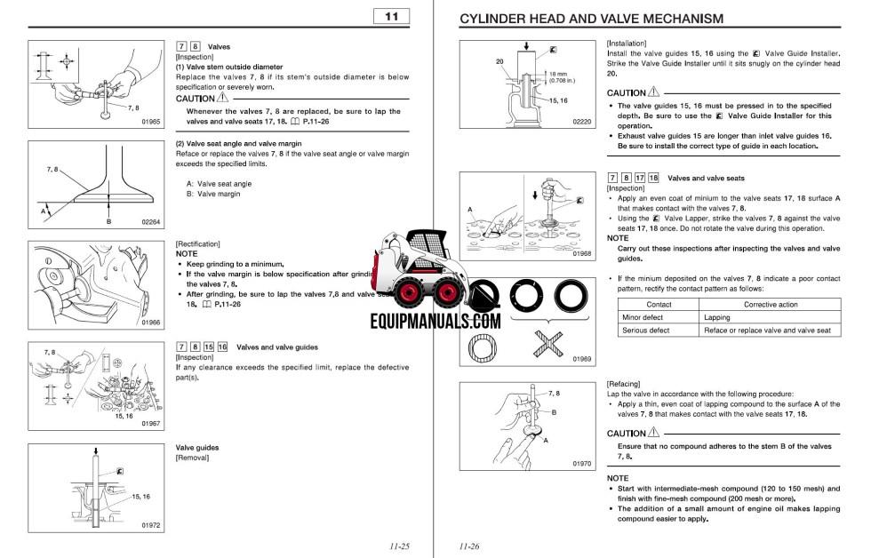 caterpillar dp15  dp18 forklift complete service manual
