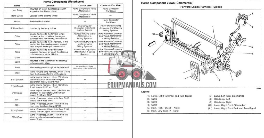 1999-2003 Workhorse Motorhome & Truck Chassis Service Manual