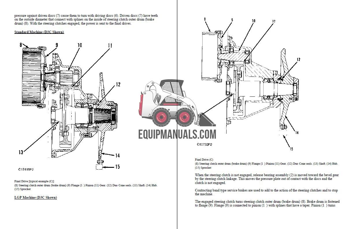 Caterpillar D3C, D4C, D5C Series III Crawler Dozer Service