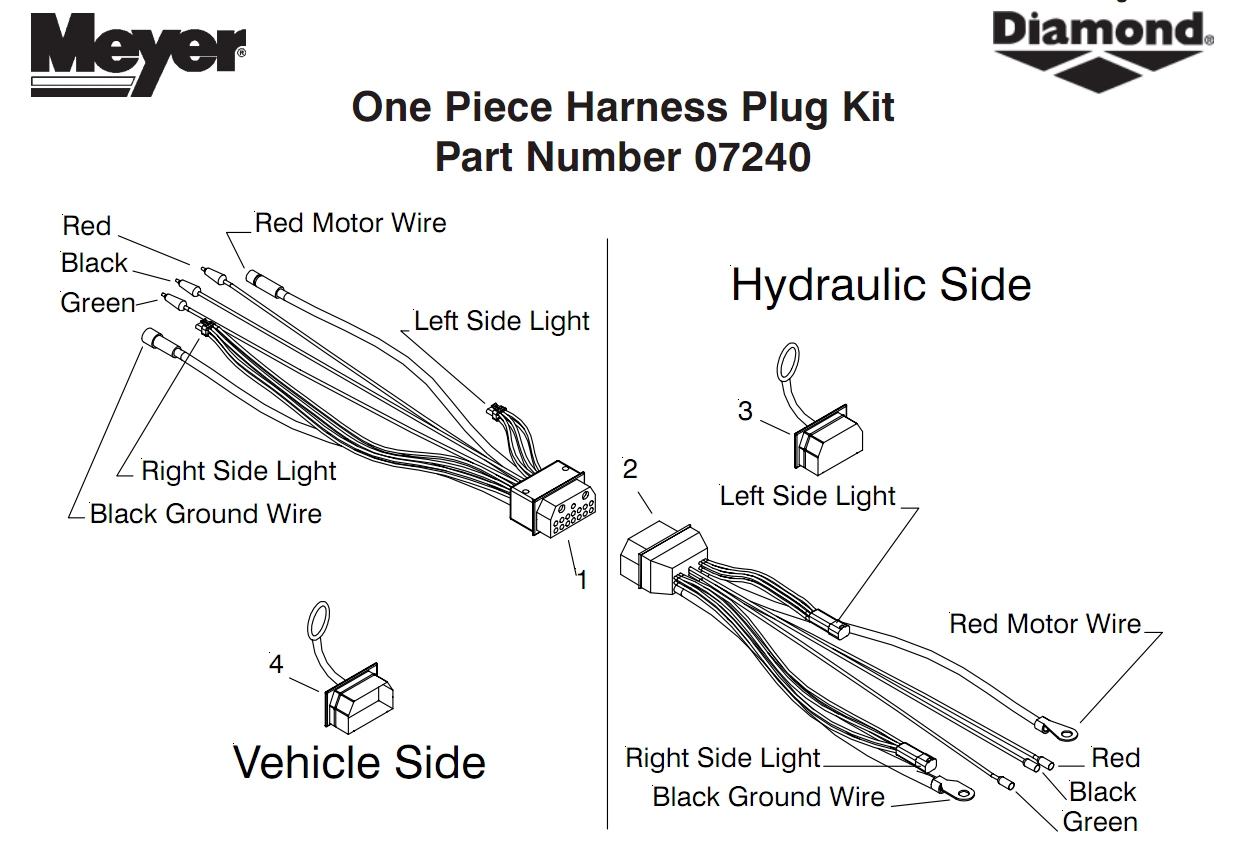 meyer plow controller wiring diagram how to put on a cat harness note the 07240 plug assy can only be used with night