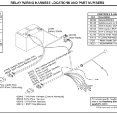 Fisher Minute Mount Plow Headlight Wiring Diagram Cartoon Plant Cell 1 - Fuse Box