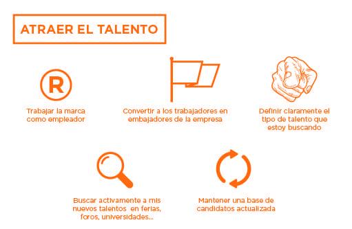 equipo-humano-atraer-talento