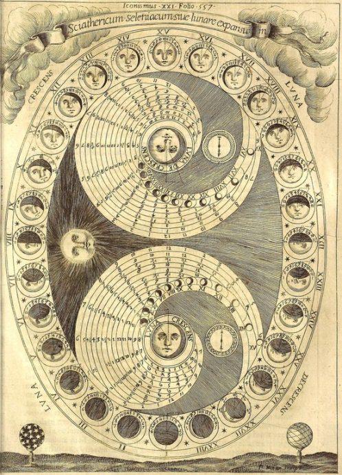 Quale influenza ha la luna su di noi e sulla natura?