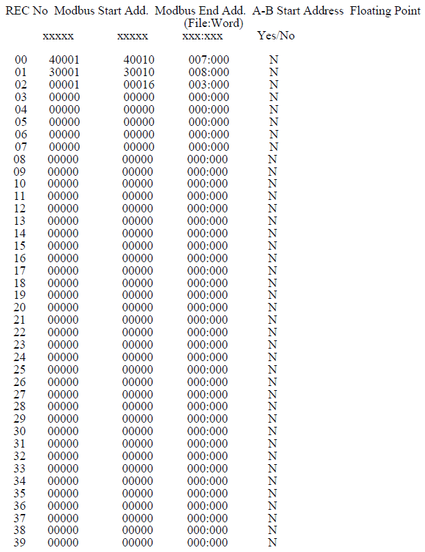 DL6000–User Manual v1.01