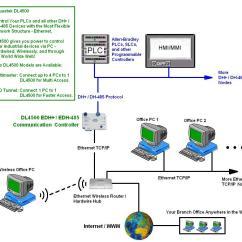 Tcp Three Way Handshake Diagram Acura Integra Wiring Ip 25 Get Free Image About