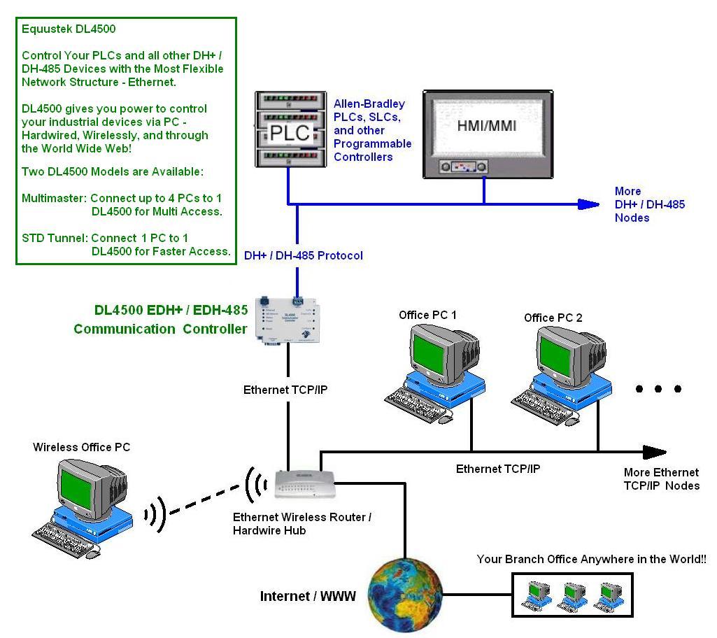tcp three way handshake diagram simplicity wiring ip 25 get free image about