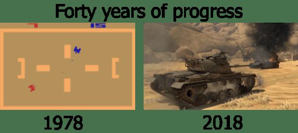 EvolutionOfGames