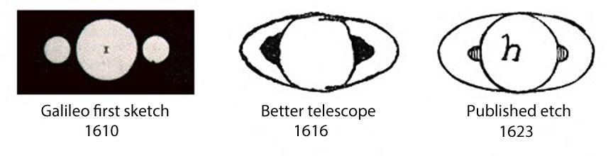Galileo_Saturn