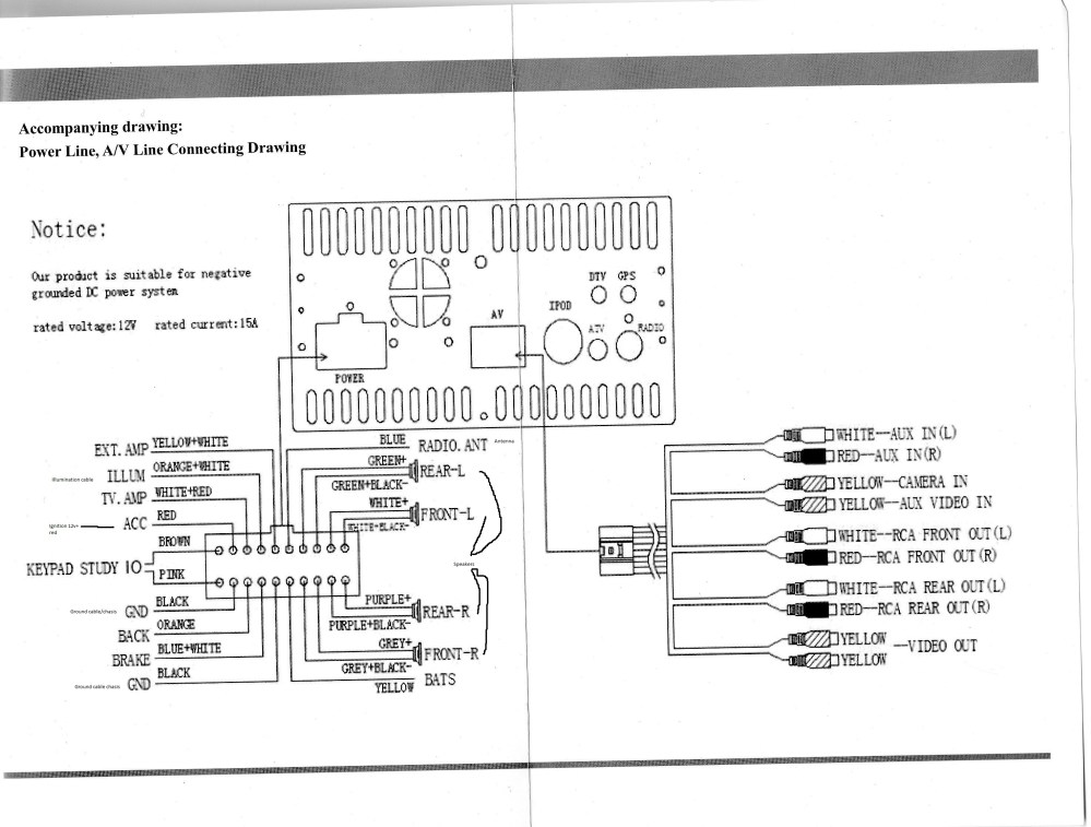 medium resolution of nissan patrol wiring diagram for stereo wiring diagram third levelnissan patrol wiring diagram radio wiring diagram