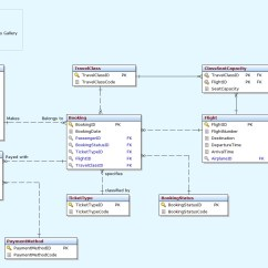 Class Diagram For Flight Reservation System Coleman Furnace Wiring Use Case Airline Check