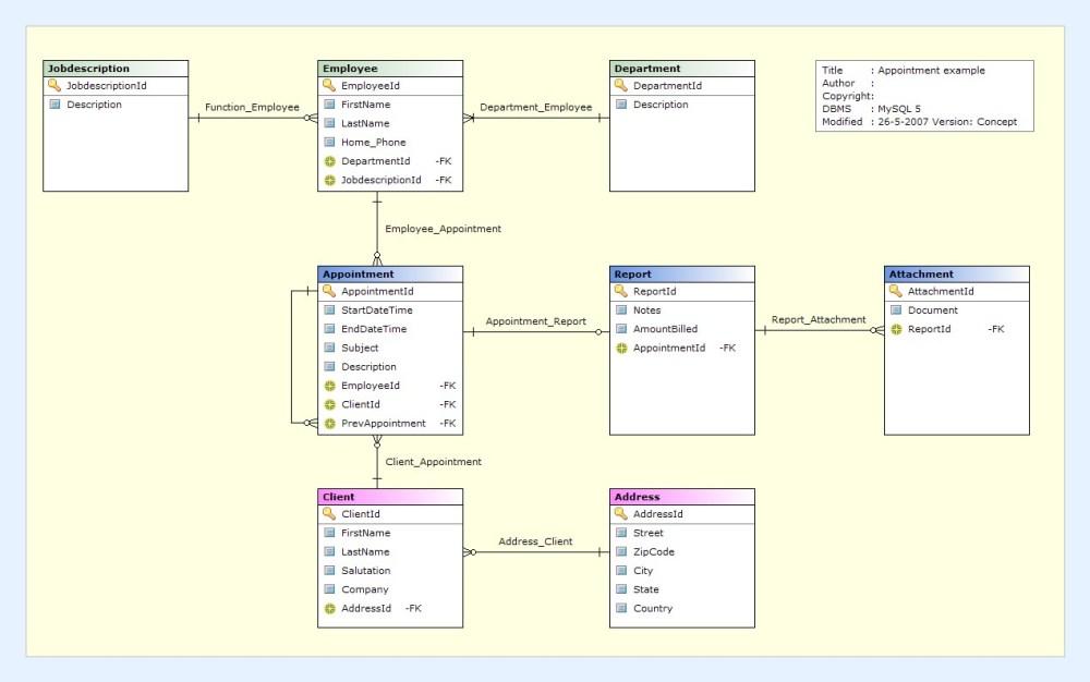 medium resolution of er diagram example
