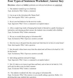 Four Types of Sentences Worksheet   Answers [ 2200 x 1700 Pixel ]