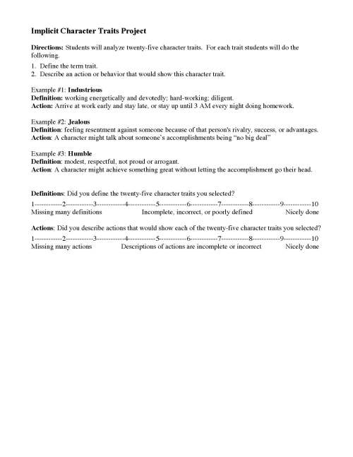 small resolution of Characterization Worksheets   Ereading Worksheets
