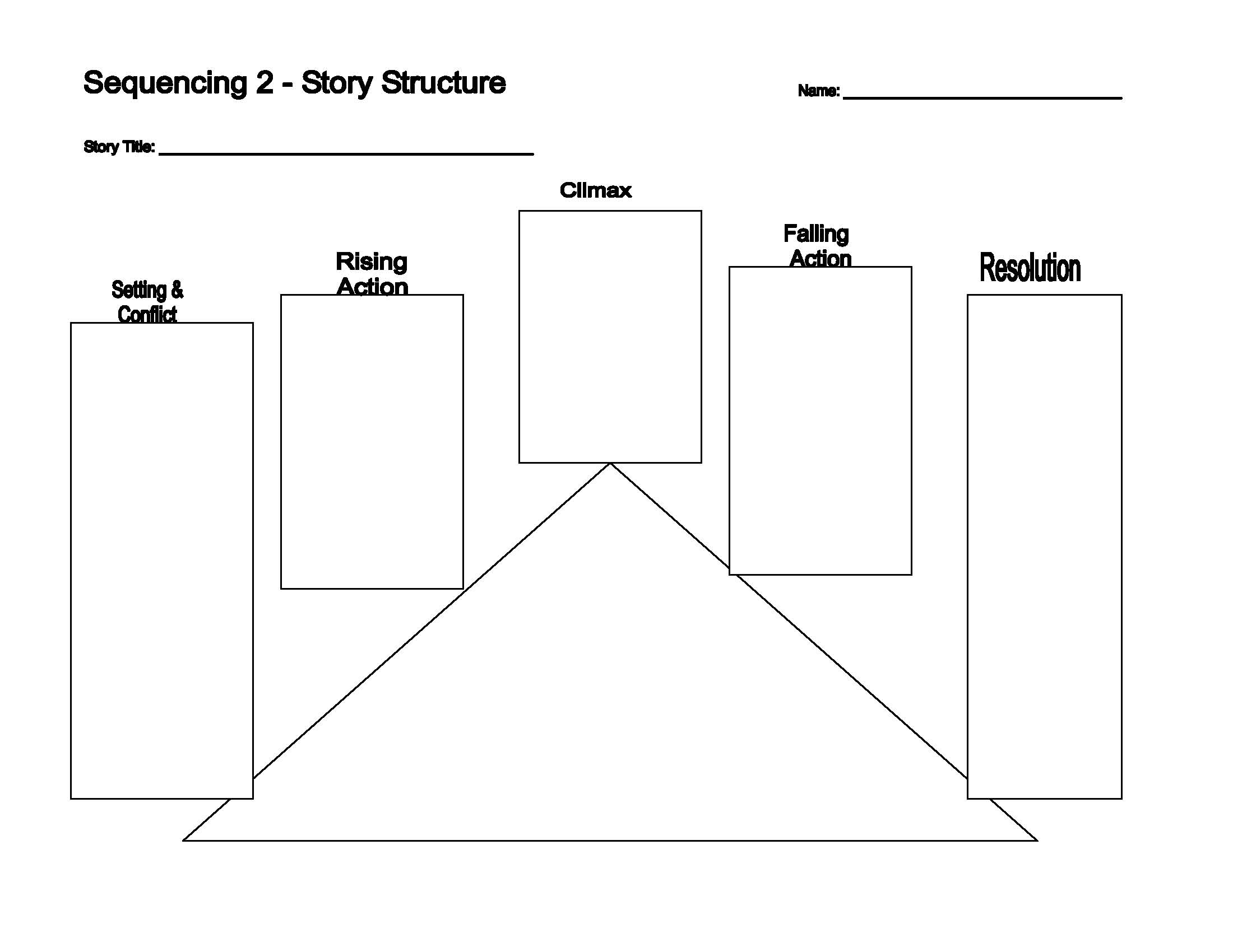 Story Structure Graphic Organizer 2