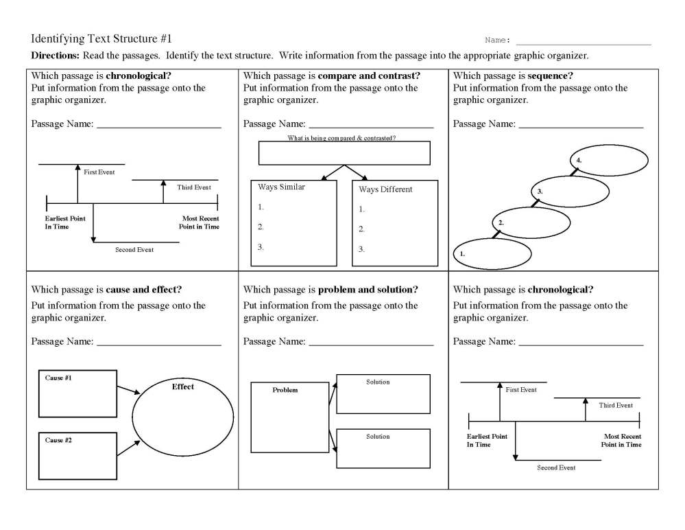 medium resolution of Text Structure Worksheet   Printable Worksheets and Activities for  Teachers