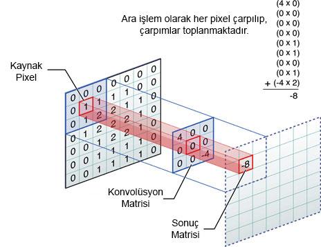 kernel_convolution