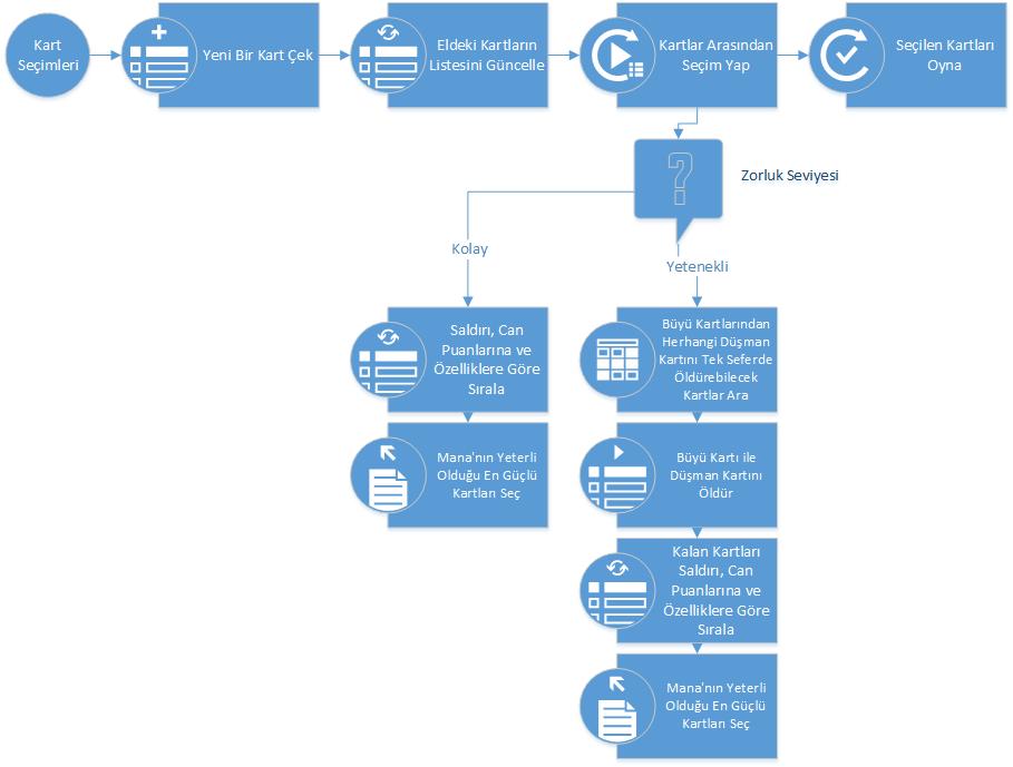 AI_Draw_Phase