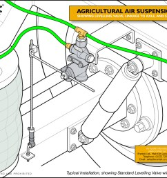 truck air suspension diagram wiring diagram for you air bag schematics 2002 dakota semi air bag schematic [ 1280 x 870 Pixel ]