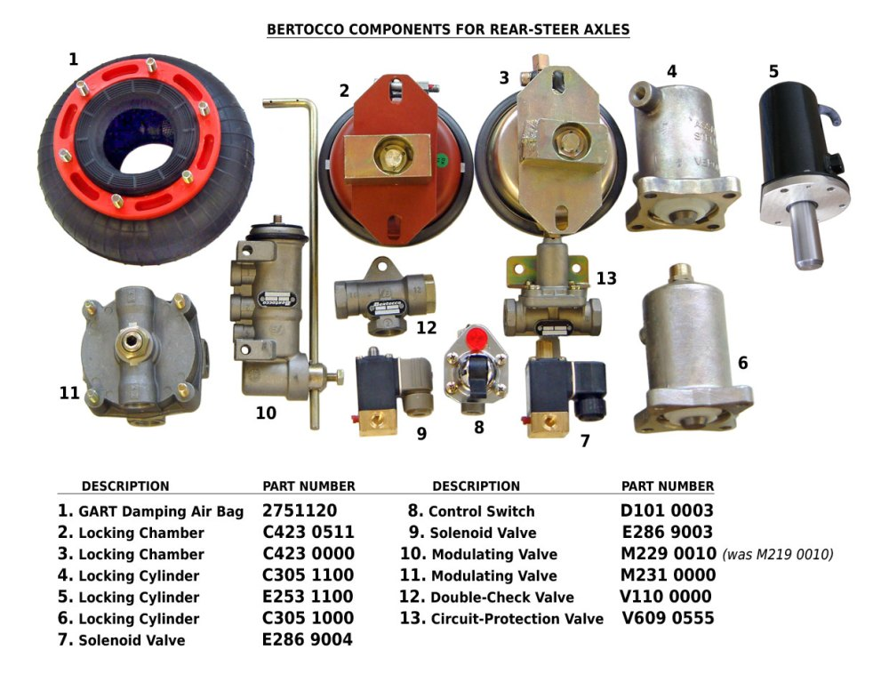 medium resolution of rear steer cylinders and components