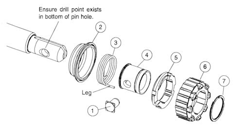 How to Change the Milwaukee Sawzall QUIK-LOK Blade Clamp