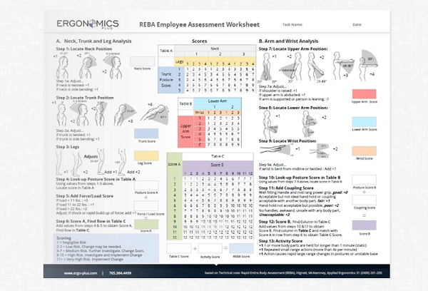 A step by step guide to the reba assessment tool for Ergonomic assessment template