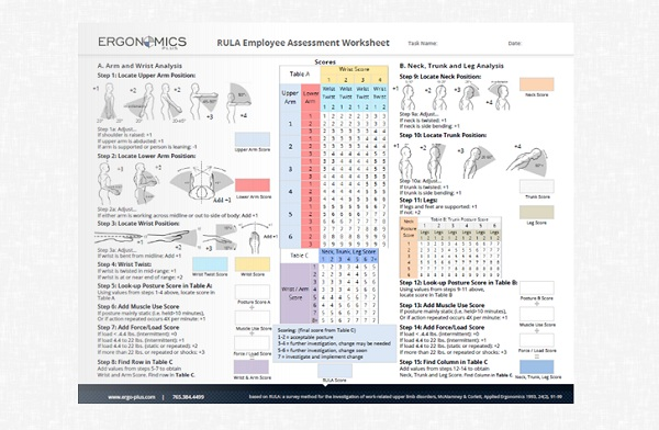 A step by step guide to the rula assessment tool for Ergonomic assessment template