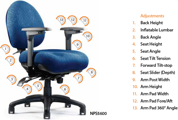 ergonomic chair description desk how to adjust neutral posture 5000 series office task and mid back