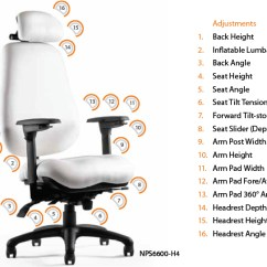 Ergonomic Chair Description Human Touch Chairs Canada Neutral Posture 6000 Series Executive Task Stool And High Back Office