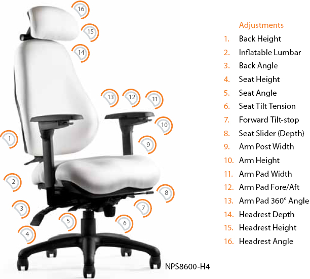 executive office chairs specifications flash furniture chair neutral posture 8000 series multi function task stool and high back ergonomic