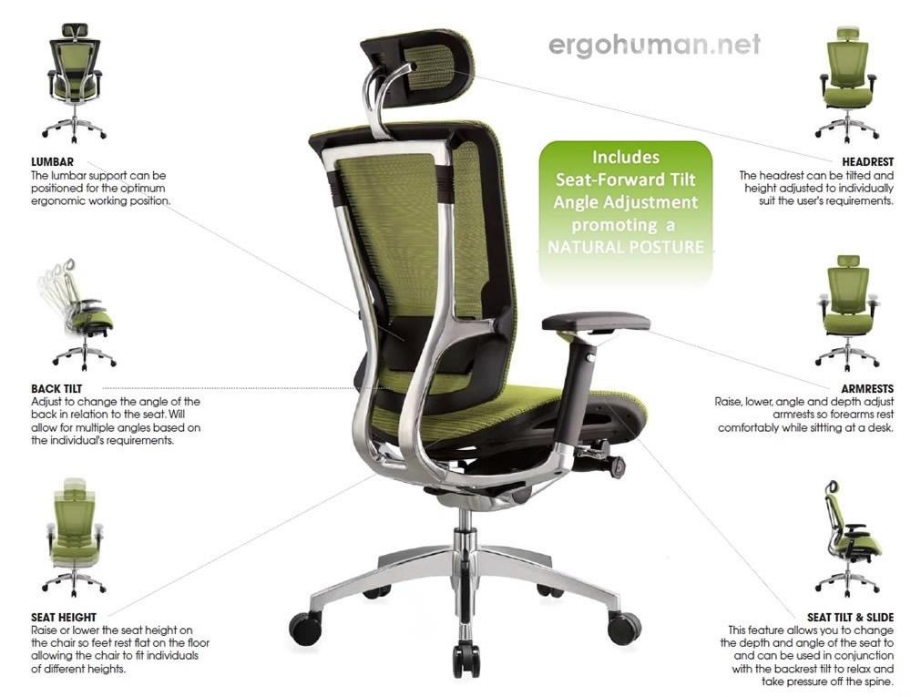ergonomic chair angle cheap potty chairs ergohuman adjustments nefil adjustable