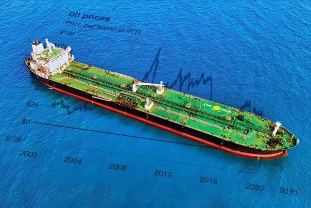 Το τέλος του πετρελαίου;