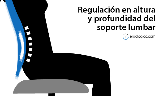 Aprende a regular una silla ergonmica en 4 pasos  ergologico