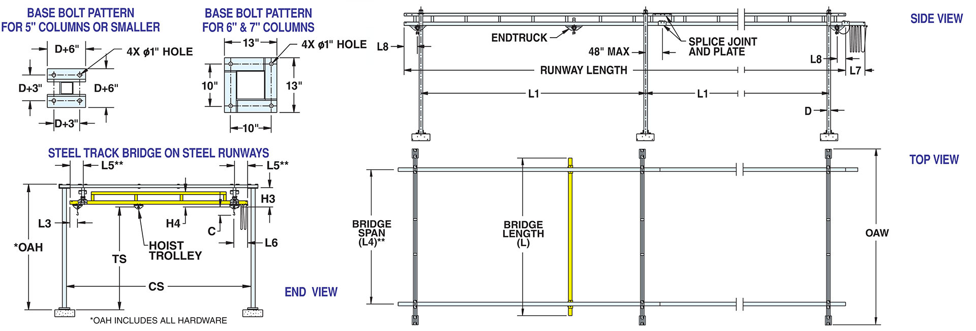 hight resolution of gorbel free standing work station bridge crane dimensions