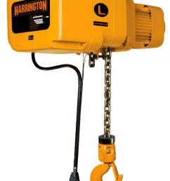 harrington ner electric chain hoist [ 1170 x 2000 Pixel ]