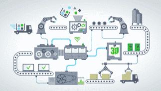 industry 4.0 human factors and ergonomics blog