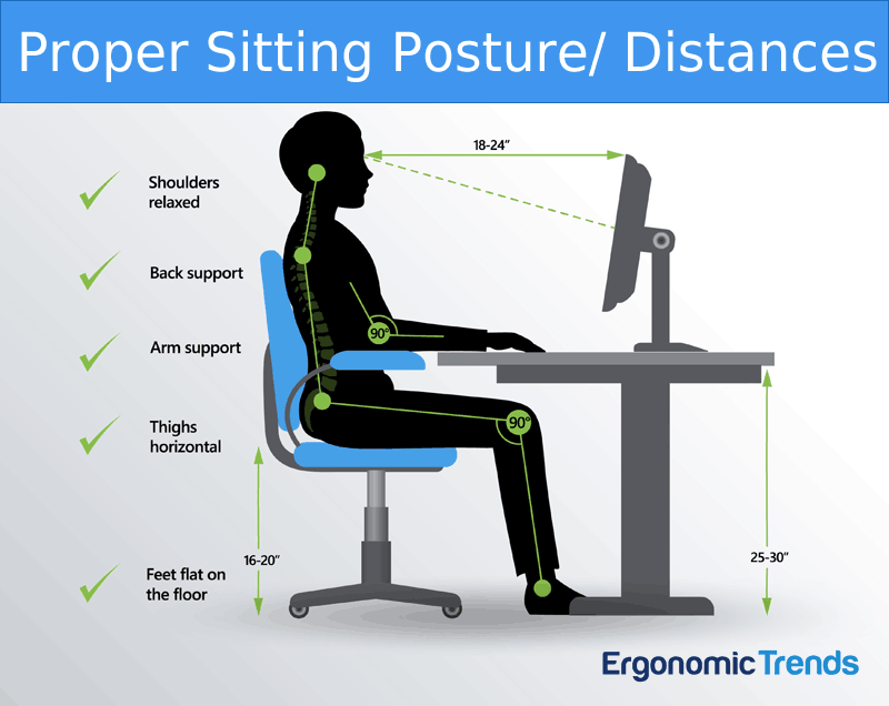 best posture desk chair light blue covers creating the perfect ergonomic workspace ultimate guide proper sitting position and distances