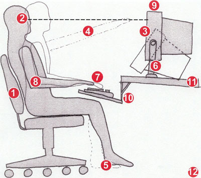 ergonomic chair diagram eddie bauer classic 3 in 1 wood high ergopro - build an workstation with mice, sit stand workstations & more