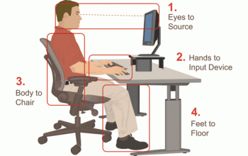 office chair posture tips outsunny fishing ergonomic consulting consultation and ergonomics for