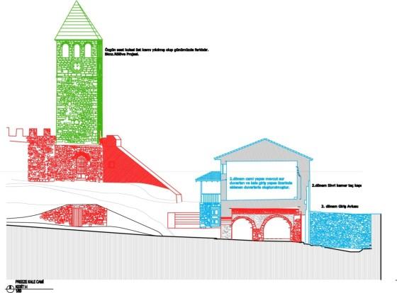 Kemerli kale giriş kapısı, ikinci dönemde eklenen cami ve minaresi, üçüncü dönem eklenen saat kulesi (şekil 15)