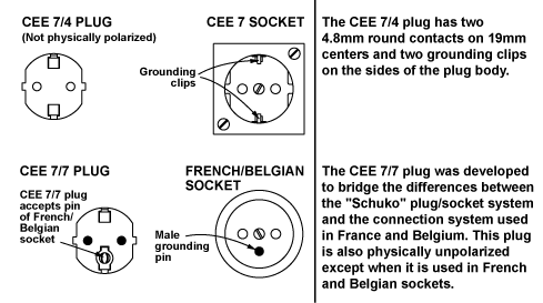 13 pin caravan plug wiring diagram uk 2000 jeep wrangler starter eriba amiga