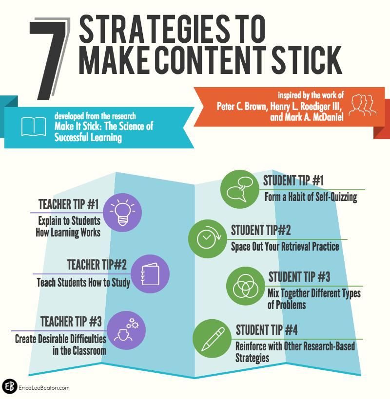 Learning Strategies: 7 Strategies To Make Content Stick