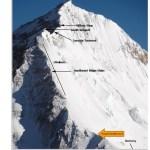 Hoogste bereikte punt 2012 expeditie