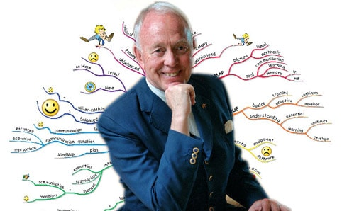 Mind Mapping - Tony Buzan