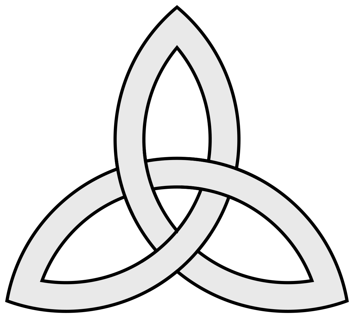 Understanding God Three In One Trinity Explained