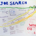 job search program, work, employment, career, job, job search