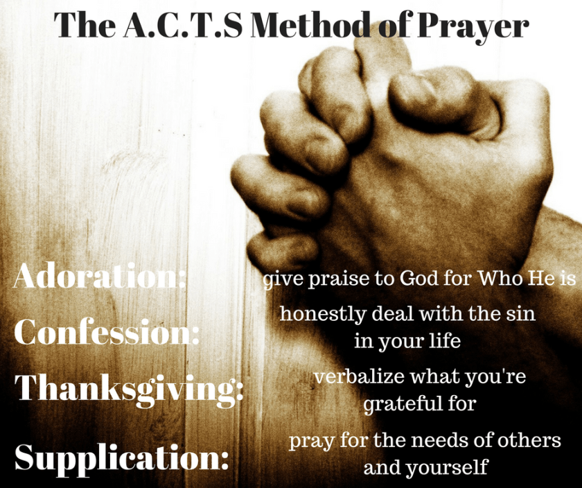 acts-method-of-prayer