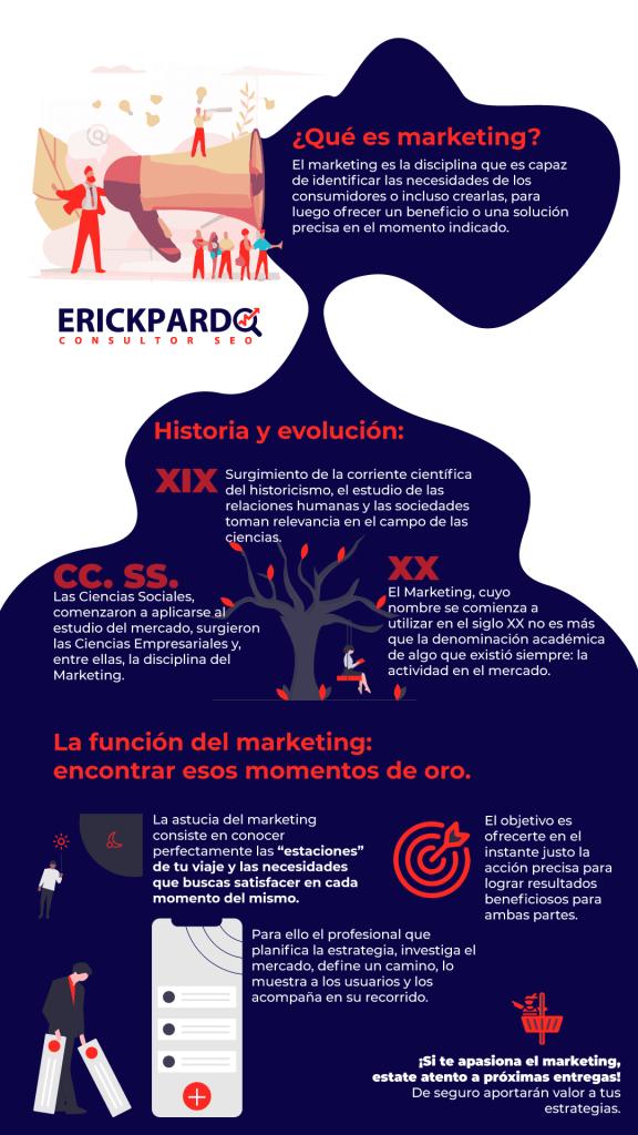 que es marketing infografia