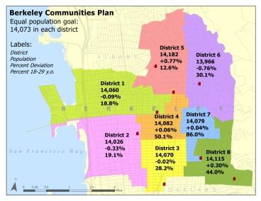 BerkeleyCommunitiesPlan